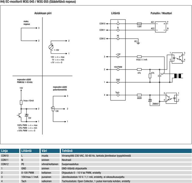 Airwise Sunair Sa 510 Ec Puhallinmoottori Bistrotec